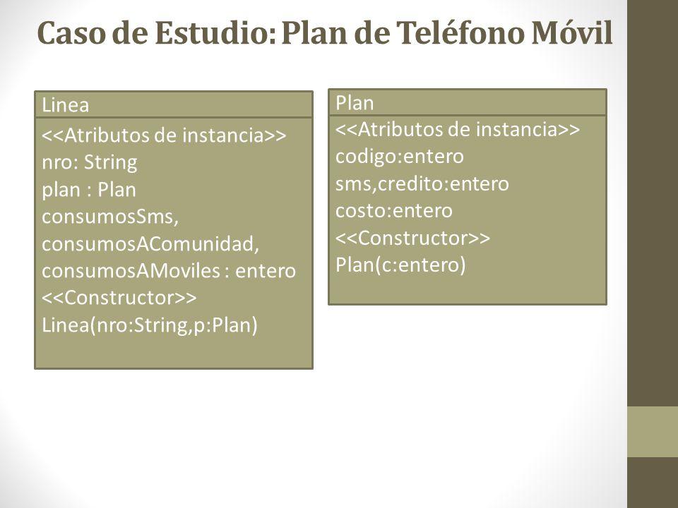 Linea > nro: String plan : Plan consumosSms, consumosAComunidad, consumosAMoviles : entero > Linea(nro:String,p:Plan) Plan > codigo:entero sms,credito