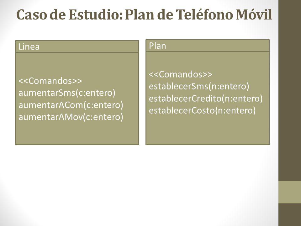 Linea > aumentarSms(c:entero) aumentarACom(c:entero) aumentarAMov(c:entero) Plan > establecerSms(n:entero) establecerCredito(n:entero) establecerCosto