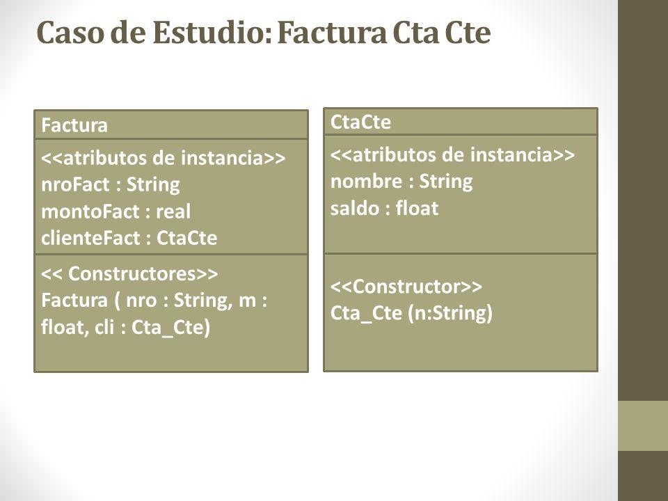 Factura > nroFact : String montoFact : real clienteFact : CtaCte CtaCte > nombre : String saldo : float Caso de Estudio: Factura Cta Cte > Factura ( n