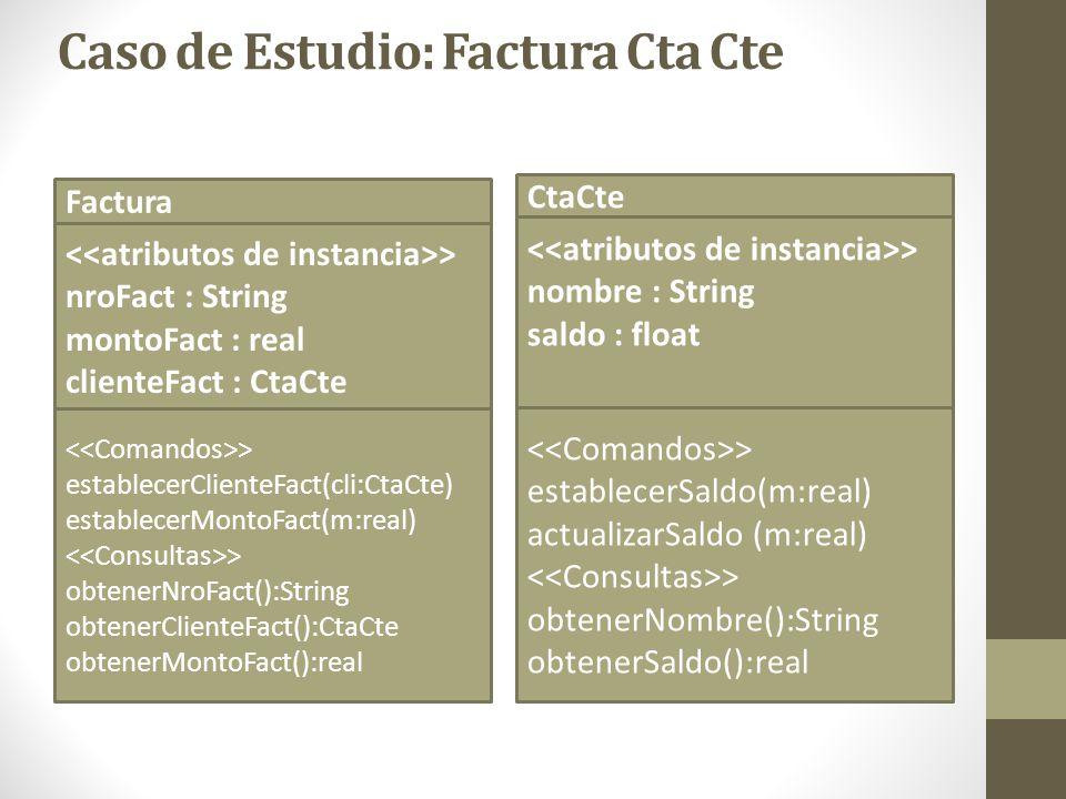 Factura > nroFact : String montoFact : real clienteFact : CtaCte CtaCte > nombre : String saldo : float Caso de Estudio: Factura Cta Cte > establecerC
