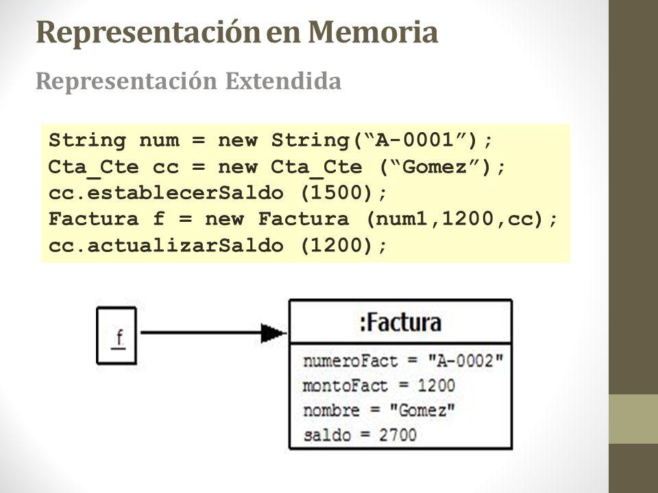 Representación Extendida Representación en Memoria String num = new String(A-0001); Cta_Cte cc = new Cta_Cte (Gomez); cc.establecerSaldo (1500); Factu