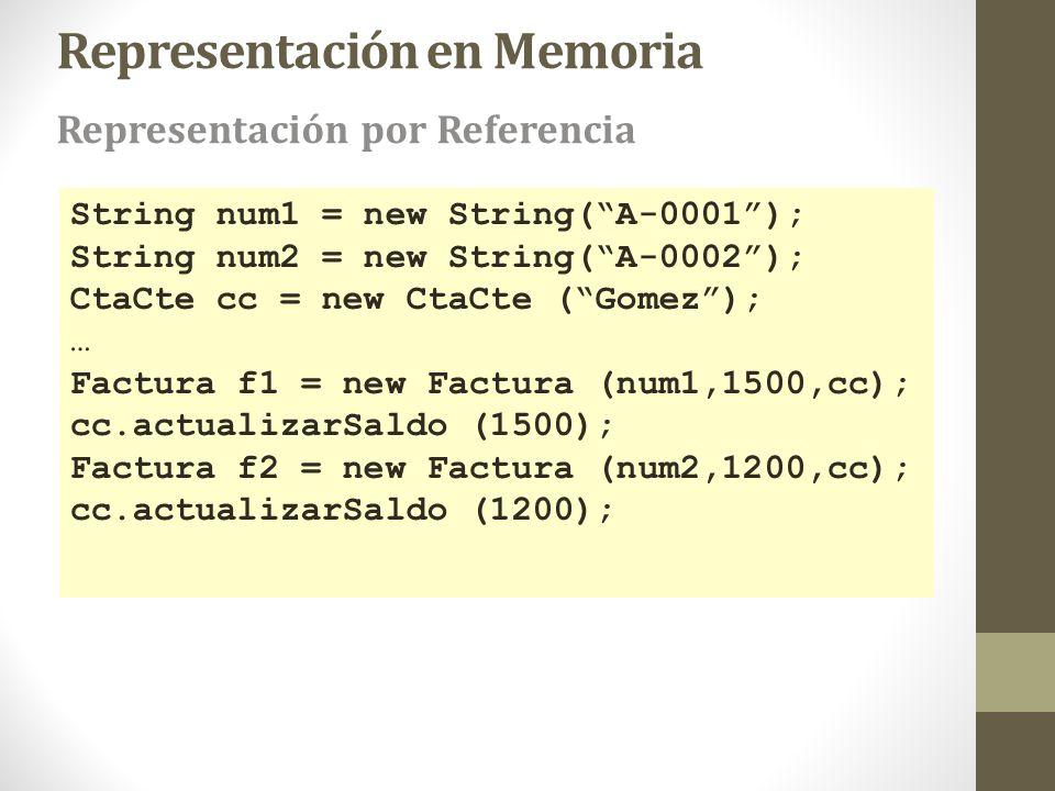 String num1 = new String(A-0001); String num2 = new String(A-0002); CtaCte cc = new CtaCte (Gomez); … Factura f1 = new Factura (num1,1500,cc); cc.actu