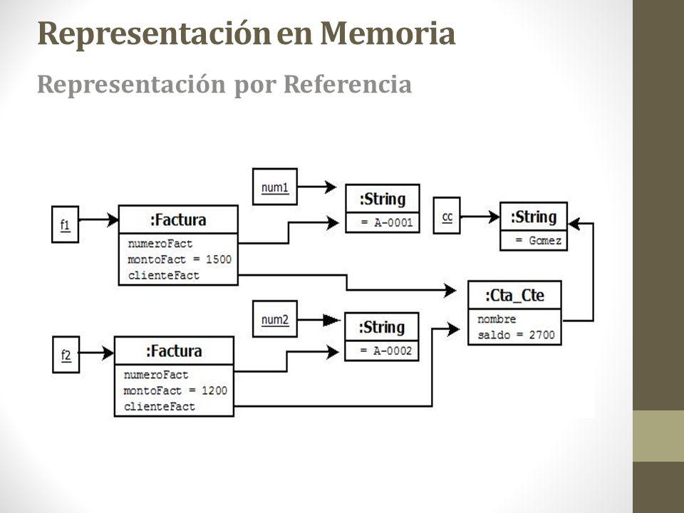 Representación en Memoria Representación por Referencia