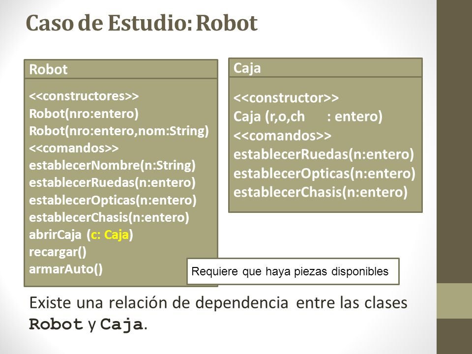 Caso de Estudio: Robot class FabricaJuguetes{ … public void producir { Robot unRobot; unRobot = new Robot(111); Caja c = new Caja(100,150,25); … if (unRobot.cantAutos() = 0) unRobot.abrirCaja(c); unRobot.armarAuto(); … } }