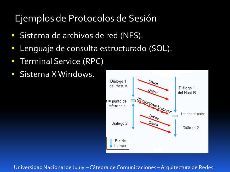 Universidad Nacional de Jujuy – Cátedra de Comunicaciones – Arquitectura de Redes Ejemplos de Protocolos de Sesión Sistema de archivos de red (NFS). L