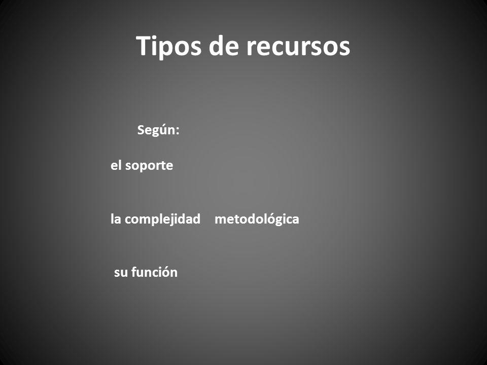 Tipos de recursos Según: el soporte la complejidad metodológica su función