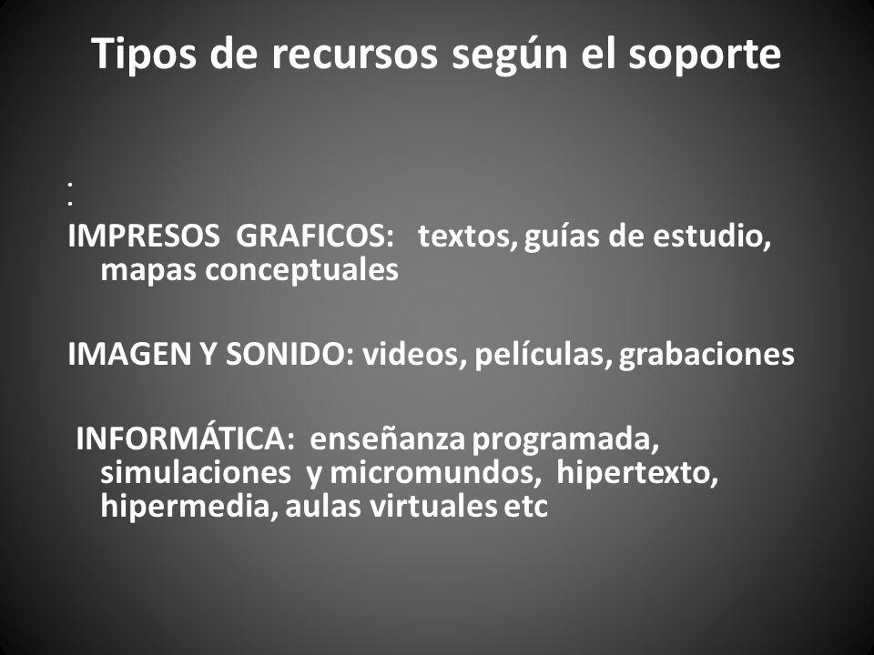 Tipos de recursos según el soporte IMPRESOS GRAFICOS: textos, guías de estudio, mapas conceptuales IMAGEN Y SONIDO: videos, películas, grabaciones INF