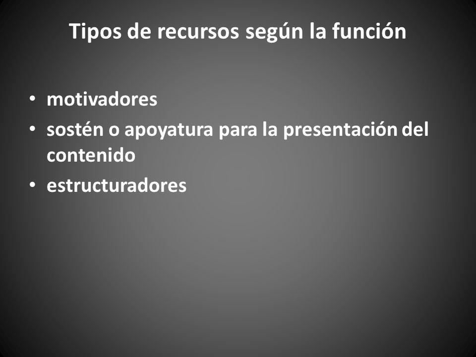 Tipos de recursos según la función motivadores sostén o apoyatura para la presentación del contenido estructuradores