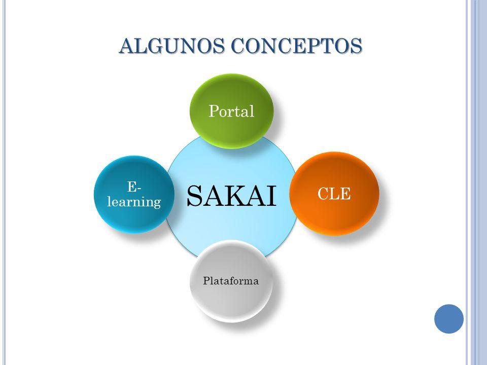 ALGUNOS CONCEPTOS SAKAI Portal CLE Plataforma E- learning