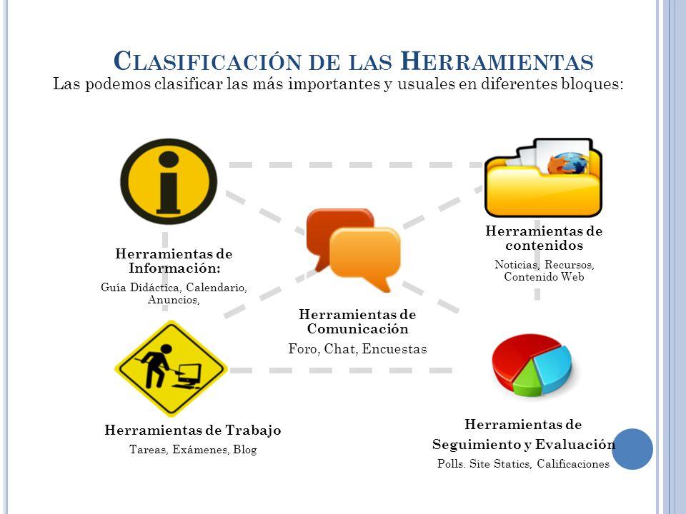 C LASIFICACIÓN DE LAS H ERRAMIENTAS Las podemos clasificar las más importantes y usuales en diferentes bloques: Herramientas de Información: Guía Didá
