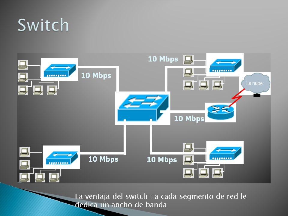 La ventaja del switch : a cada segmento de red le dedica un ancho de banda