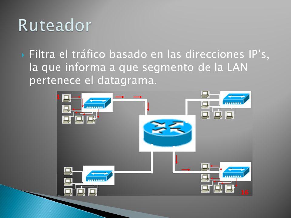 Filtra el tráfico basado en las direcciones IPs, la que informa a que segmento de la LAN pertenece el datagrama.