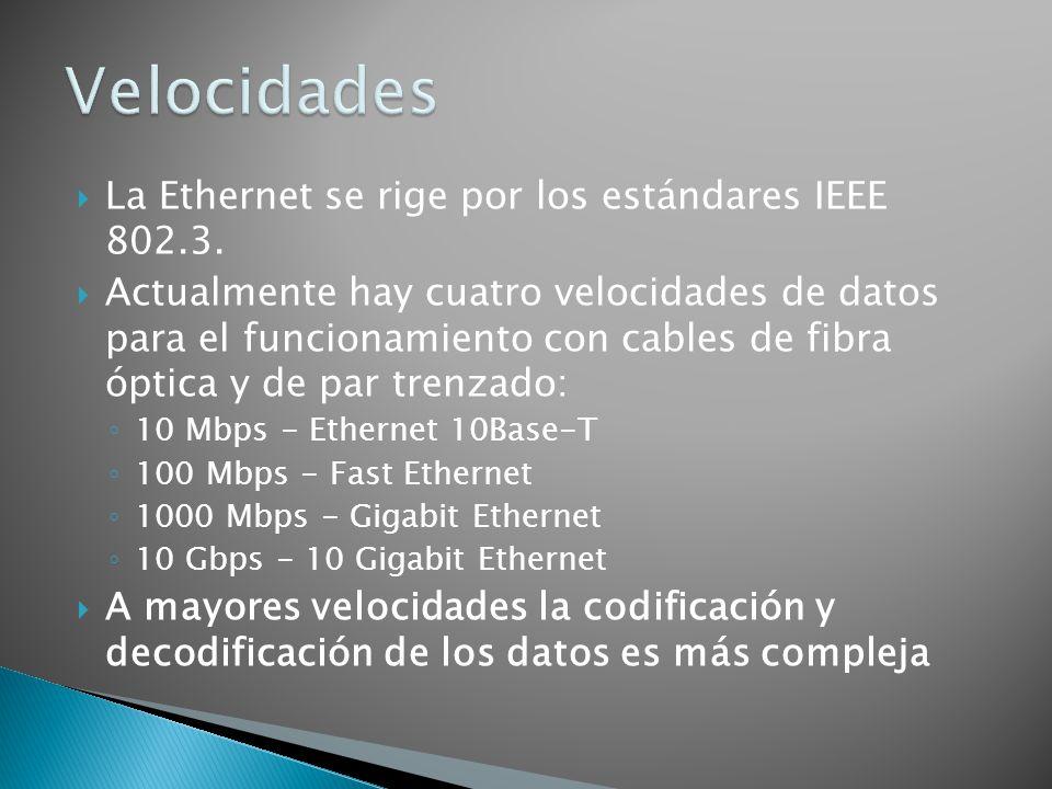 La Ethernet se rige por los estándares IEEE 802.3. Actualmente hay cuatro velocidades de datos para el funcionamiento con cables de fibra óptica y de