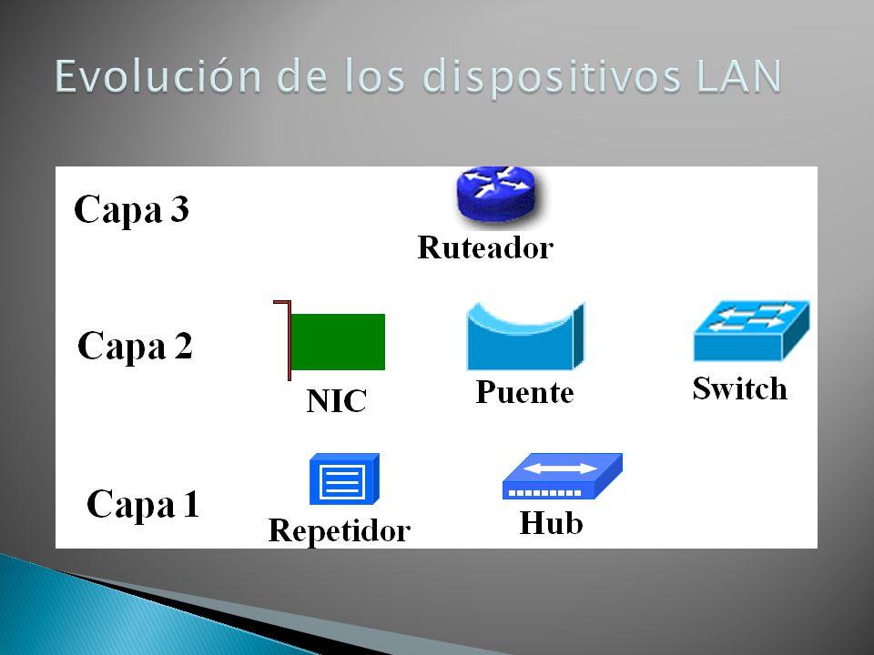 Las NICs permiten a las computadoras acceder al medio de transmisión de datos empleando la dirección MAC.