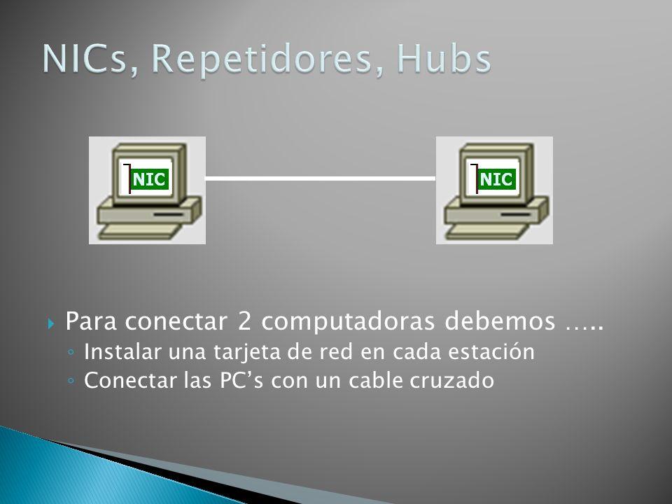 Para conectar 2 computadoras debemos ….. Instalar una tarjeta de red en cada estación Conectar las PCs con un cable cruzado