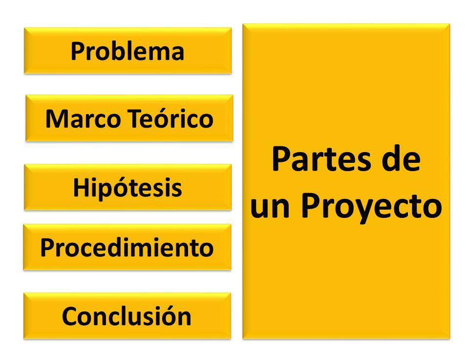 Partes de un Proyecto Conclusión Procedimiento Marco Teórico Hipótesis Problema