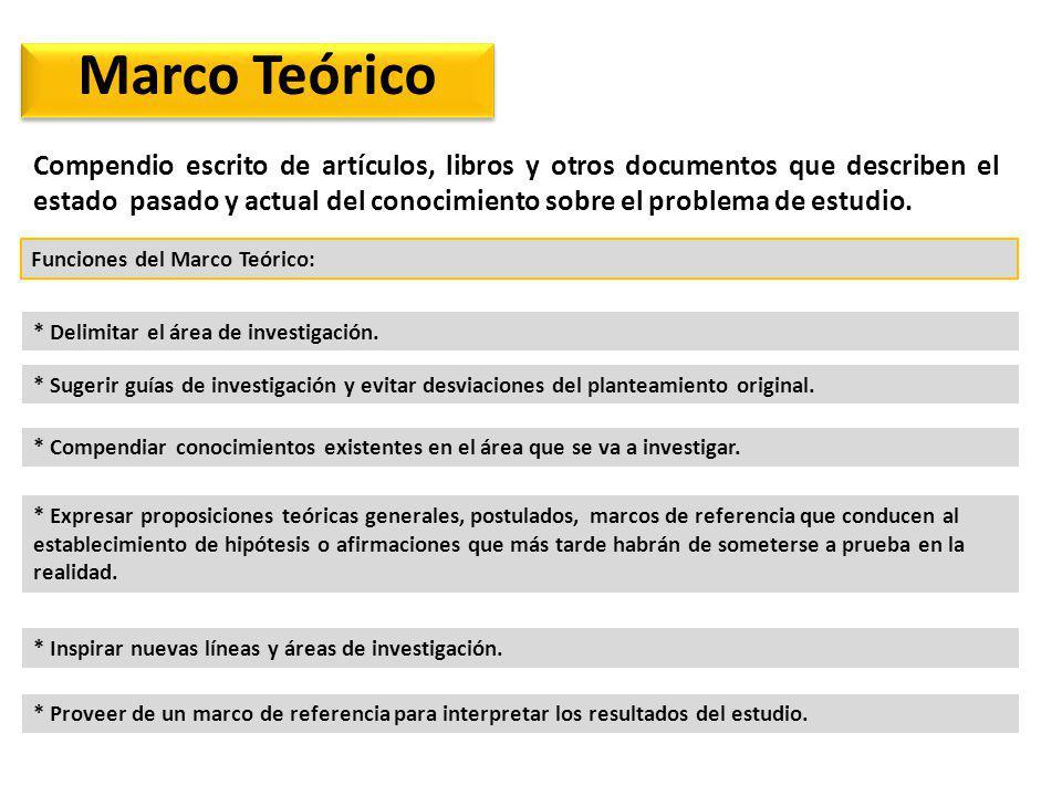 Marco Teórico Compendio escrito de artículos, libros y otros documentos que describen el estado pasado y actual del conocimiento sobre el problema de
