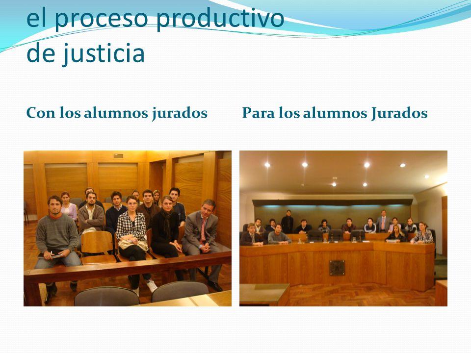 Desde el proceso educativo hacia el proceso productivo de justicia Con los alumnos jurados Para los alumnos Jurados