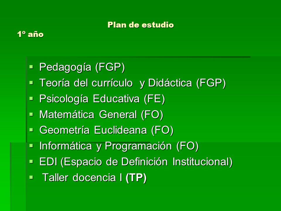 2º año Política e Historia Educativa Argentina (FGP) Política e Historia Educativa Argentina (FGP) Organización y gestión institucional (FGP) Organización y gestión institucional (FGP) Psicología y cultura del alumno (FE) Psicología y cultura del alumno (FE) Álgebra Lineal y Geometría Analítica (FO) Álgebra Lineal y Geometría Analítica (FO) Cálculo en una variable (FO) Cálculo en una variable (FO) Matemática discreta y Teoría del número (FO) Matemática discreta y Teoría del número (FO) EDI 2 EDI 2 Taller Docencia II (TP) Taller Docencia II (TP)