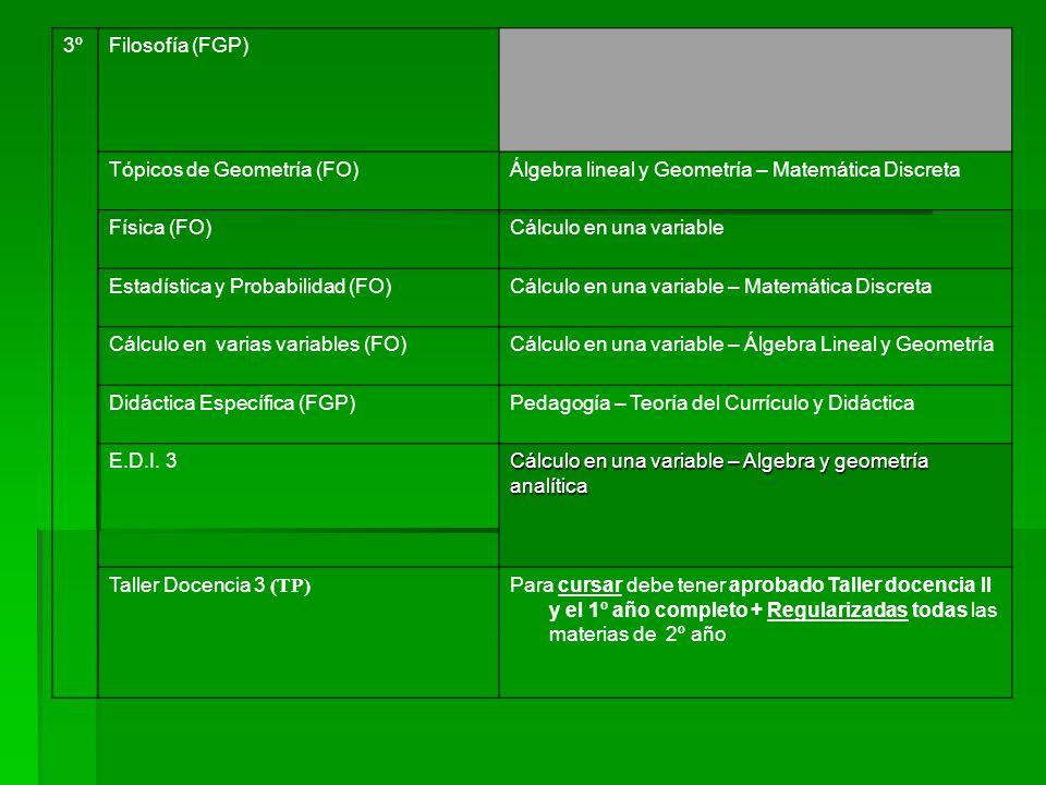 4ºEtica Profesional (FGP)Filosofía Ecuaciones Diferenciales y Aplicaciones de las Matemáticas.