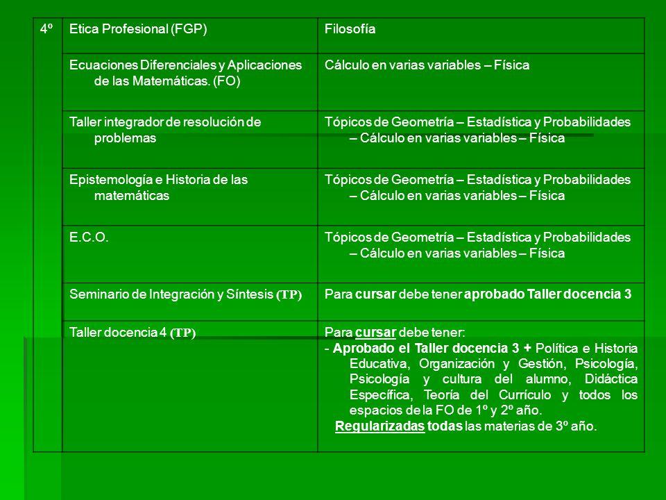 4ºEtica Profesional (FGP)Filosofía Ecuaciones Diferenciales y Aplicaciones de las Matemáticas. (FO) Cálculo en varias variables – Física Taller integr