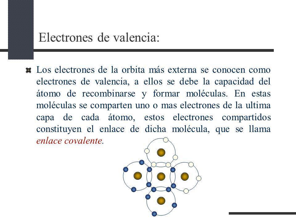 Electrones de valencia: Los electrones de la orbita más externa se conocen como electrones de valencia, a ellos se debe la capacidad del átomo de recombinarse y formar moléculas.