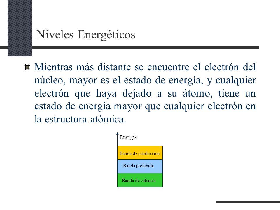 Niveles Energéticos Mientras más distante se encuentre el electrón del núcleo, mayor es el estado de energía, y cualquier electrón que haya dejado a su átomo, tiene un estado de energía mayor que cualquier electrón en la estructura atómica.