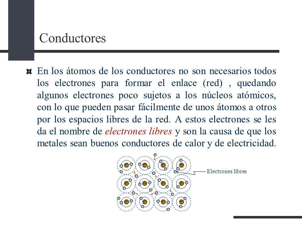 Conductores En los átomos de los conductores no son necesarios todos los electrones para formar el enlace (red), quedando algunos electrones poco sujetos a los núcleos atómicos, con lo que pueden pasar fácilmente de unos átomos a otros por los espacios libres de la red.