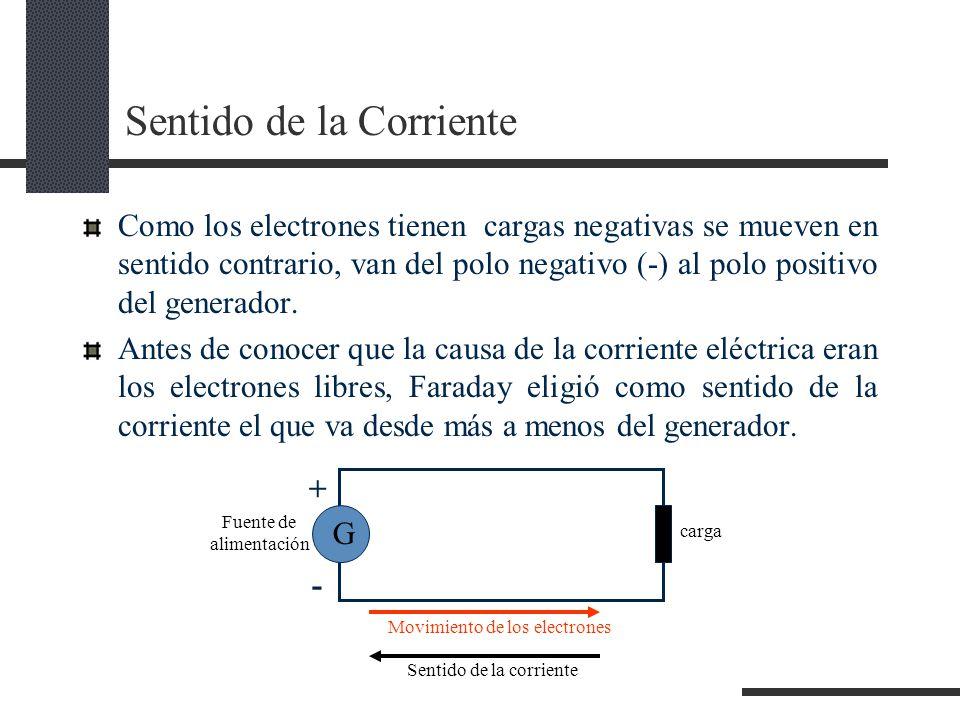 Sentido de la Corriente Como los electrones tienen cargas negativas se mueven en sentido contrario, van del polo negativo (-) al polo positivo del generador.