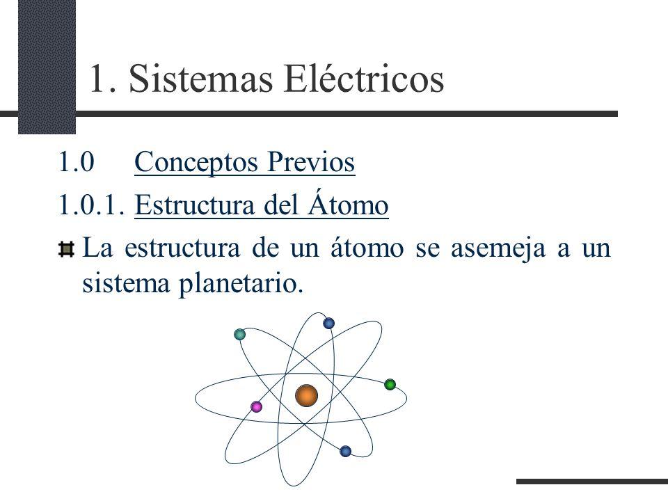 1. Sistemas Eléctricos 1.0 Conceptos Previos 1.0.1.Estructura del Átomo La estructura de un átomo se asemeja a un sistema planetario.