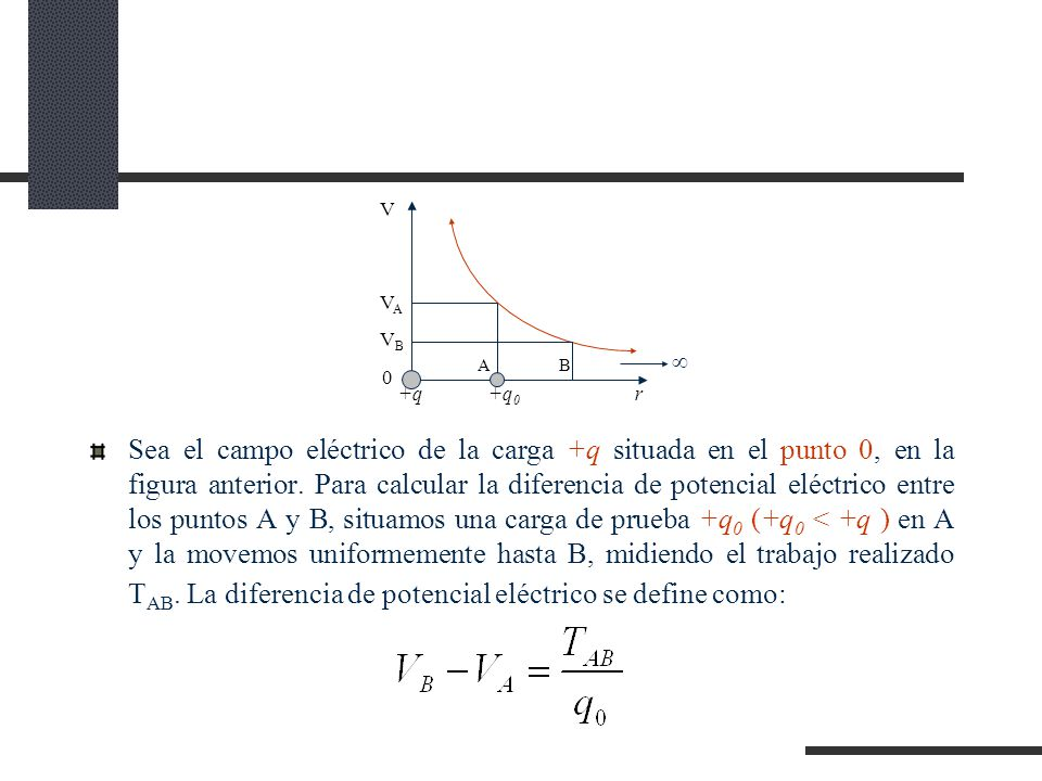Sea el campo eléctrico de la carga +q situada en el punto 0, en la figura anterior.