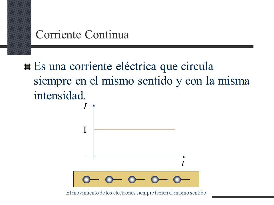 Corriente Continua Es una corriente eléctrica que circula siempre en el mismo sentido y con la misma intensidad.