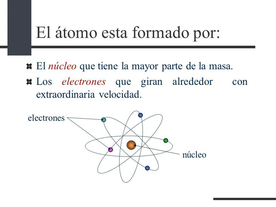 El átomo esta formado por: El núcleo que tiene la mayor parte de la masa.