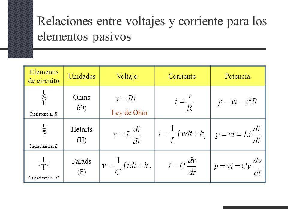 Relaciones entre voltajes y corriente para los elementos pasivos Elemento de circuito UnidadesVoltajeCorrientePotencia Resistencia, R Ohms ( ) Ley de Ohm Inductancia, L Heinris (H) Capacitancia, C Farads (F)
