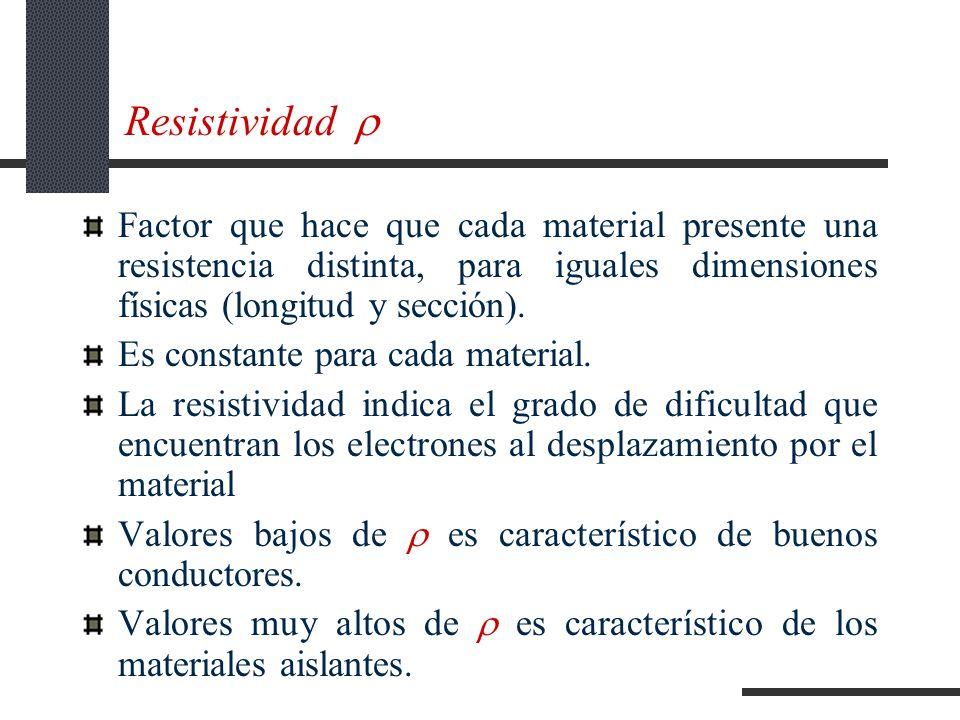 Resistividad Factor que hace que cada material presente una resistencia distinta, para iguales dimensiones físicas (longitud y sección).