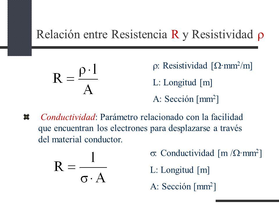 Relación entre Resistencia R y Resistividad : Resistividad [ ·mm 2 /m] L: Longitud [m] A: Sección [mm 2 ] Conductividad: Parámetro relacionado con la facilidad que encuentran los electrones para desplazarse a través del material conductor.