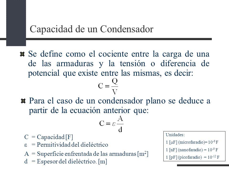 Capacidad de un Condensador Se define como el cociente entre la carga de una de las armaduras y la tensión o diferencia de potencial que existe entre las mismas, es decir: Para el caso de un condensador plano se deduce a partir de la ecuación anterior que: C= Capacidad [F] = Permitividad del dieléctrico A= Superficie enfrentada de las armaduras [m 2 ] d = Espesor del dieléctrico.