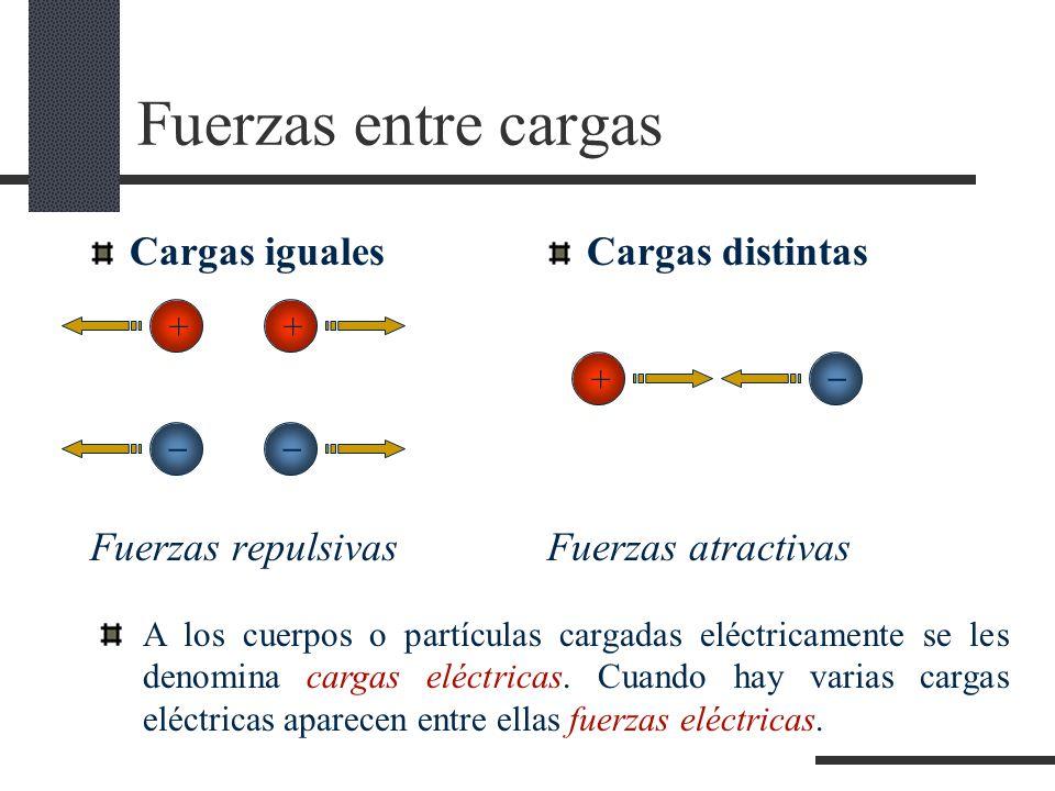 Fuerzas entre cargas Cargas iguales Fuerzas repulsivas Cargas distintas Fuerzas atractivas ++ __ _ + A los cuerpos o partículas cargadas eléctricamente se les denomina cargas eléctricas.