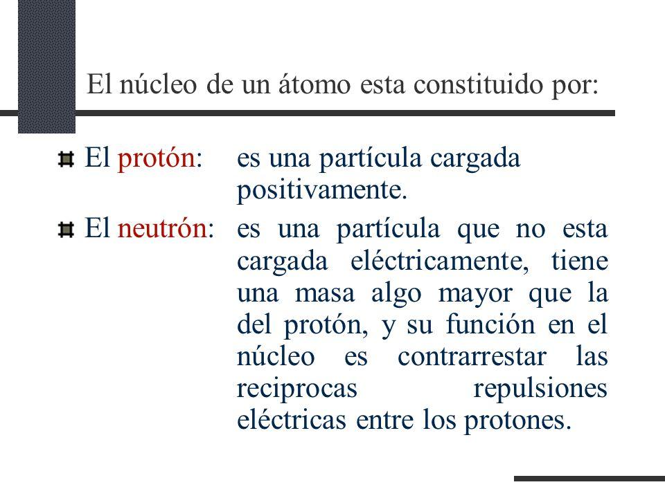 El núcleo de un átomo esta constituido por: El protón: es una partícula cargada positivamente.