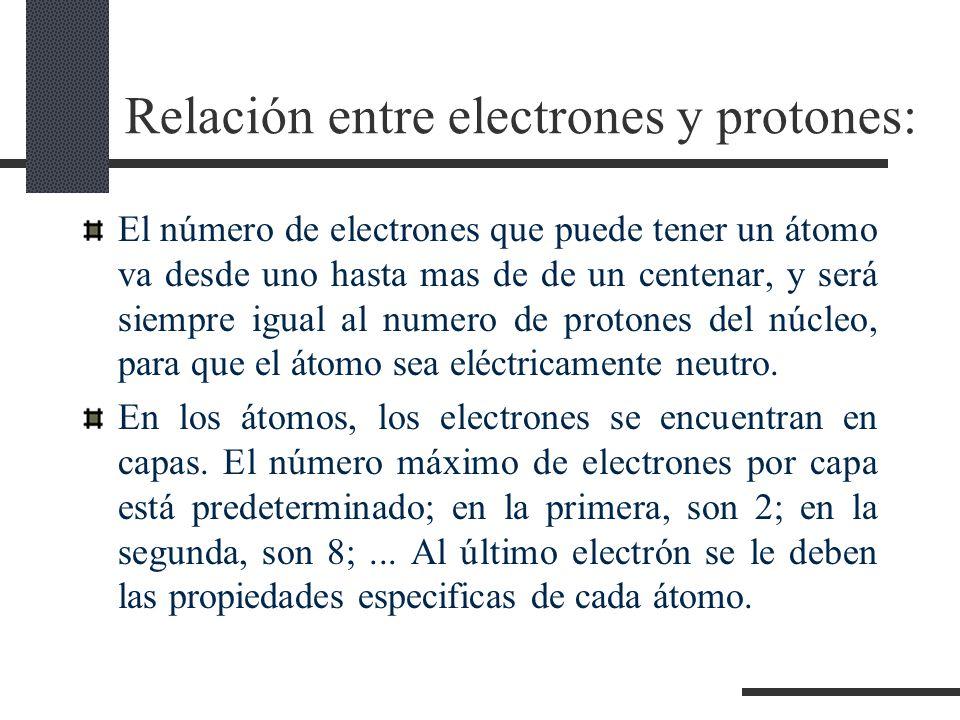 Relación entre electrones y protones: El número de electrones que puede tener un átomo va desde uno hasta mas de de un centenar, y será siempre igual al numero de protones del núcleo, para que el átomo sea eléctricamente neutro.