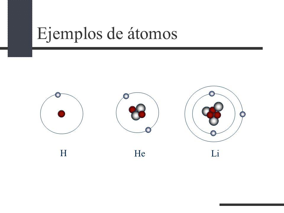 Ejemplos de átomos H HeLi