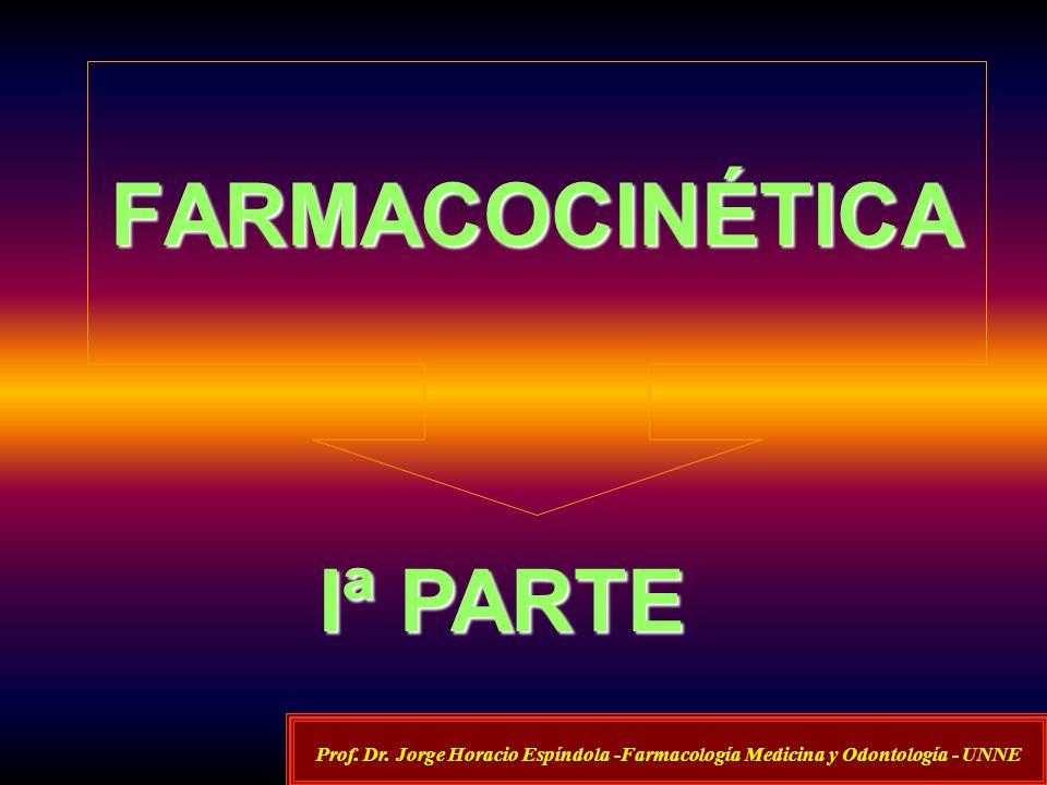 Prof. Dr. Jorge Horacio Espíndola -Farmacología Medicina y Odontología - UNNE FARMACOCINÉTICA Iª PARTE