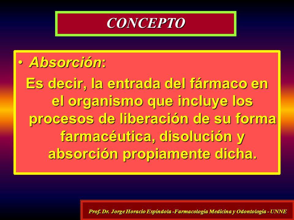 Absorción:Absorción: Es decir, la entrada del fármaco en el organismo que incluye los procesos de liberación de su forma farmacéutica, disolución y ab