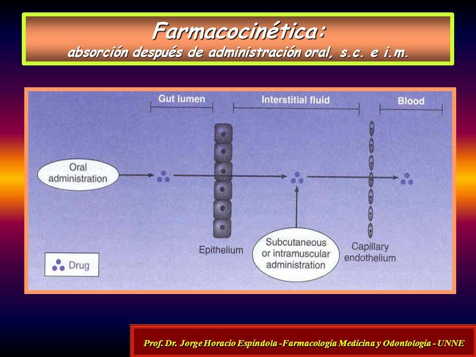 Farmacocinética: absorción después de administración oral, s.c. e i.m. Prof. Dr. Jorge Horacio Espíndola -Farmacología Medicina y Odontología - UNNE