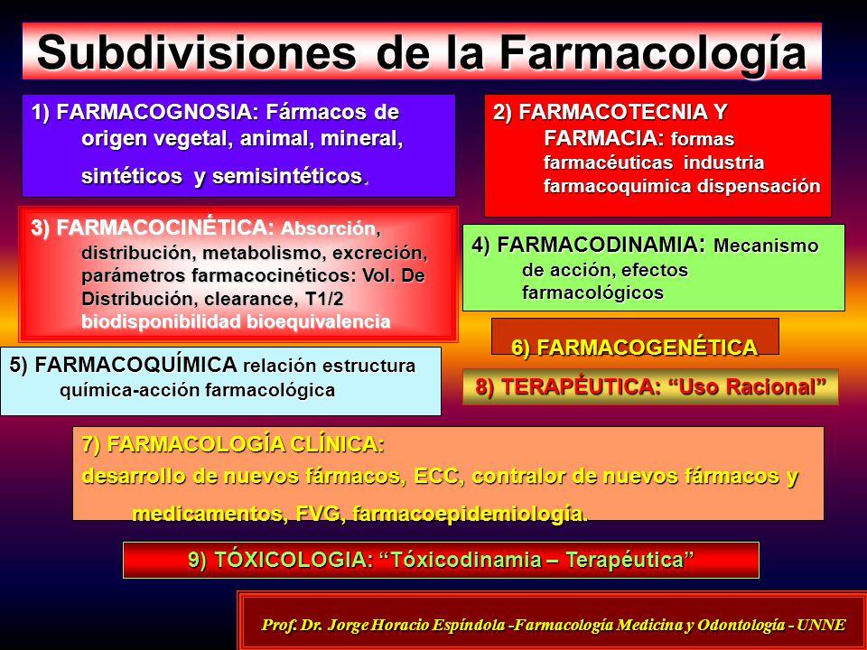 Subdivisiones de la Farmacología 1) FARMACOGNOSIA: Fármacos de origen vegetal, animal, mineral, sintéticos y semisintéticos. 6) FARMACOGENÉTICA 2) FAR