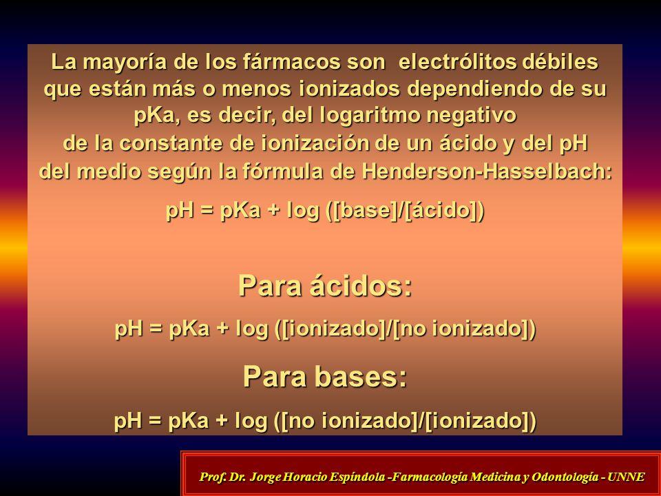 La mayoría de los fármacos son electrólitos débiles que están más o menos ionizados dependiendo de su pKa, es decir, del logaritmo negativo de la cons