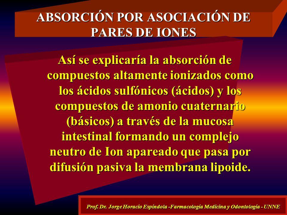 ABSORCIÓN POR ASOCIACIÓN DE PARES DE IONES Así se explicaría la absorción de compuestos altamente ionizados como los ácidos sulfónicos (ácidos) y los