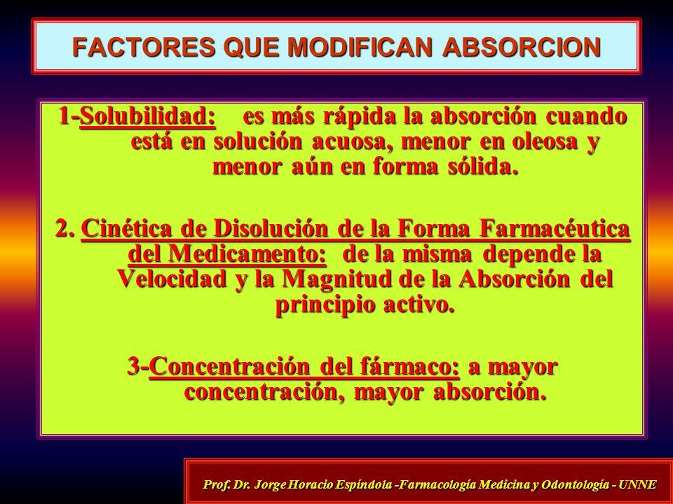 FACTORES QUE MODIFICAN ABSORCION 1-Solubilidad: es más rápida la absorción cuando está en solución acuosa, menor en oleosa y menor aún en forma sólida