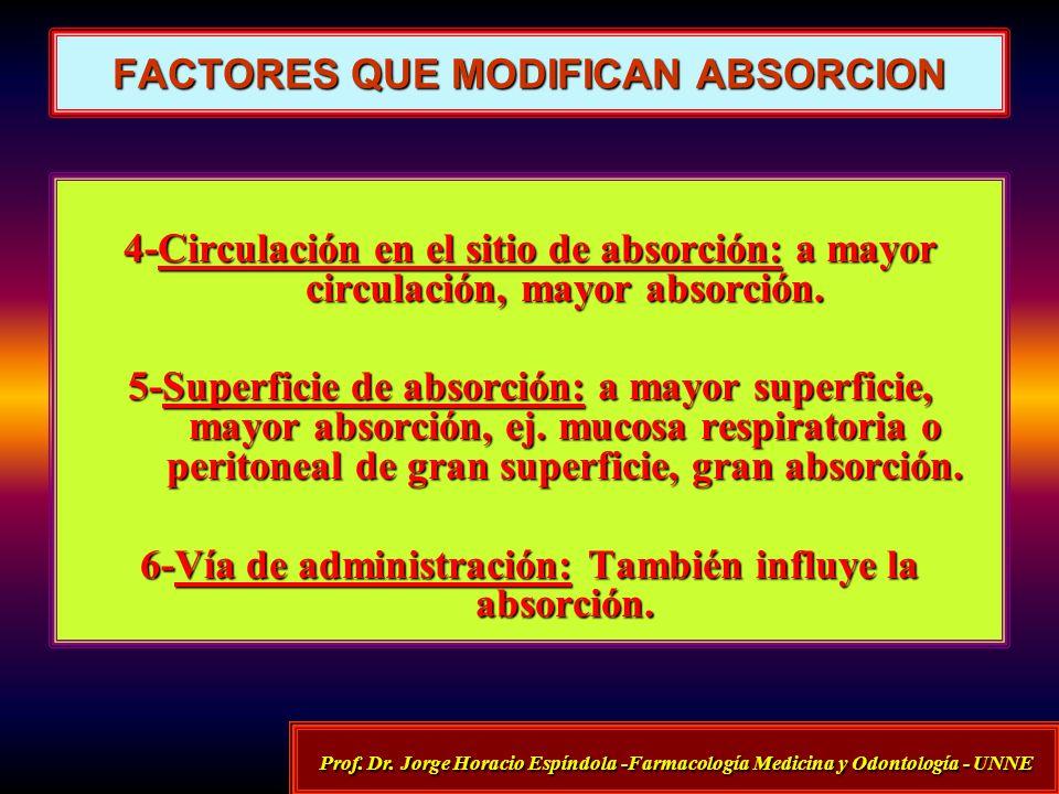 FACTORES QUE MODIFICAN ABSORCION 4-Circulación en el sitio de absorción: a mayor circulación, mayor absorción. 5-Superficie de absorción: a mayor supe