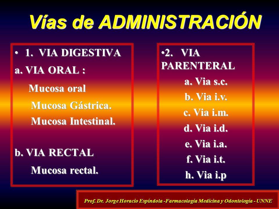 Vías de ADMINISTRACIÓN 1. VIA DIGESTIVA1. VIA DIGESTIVA a. VIA ORAL : Mucosa oral Mucosa Gástrica. Mucosa Gástrica. Mucosa Intestinal. Mucosa Intestin